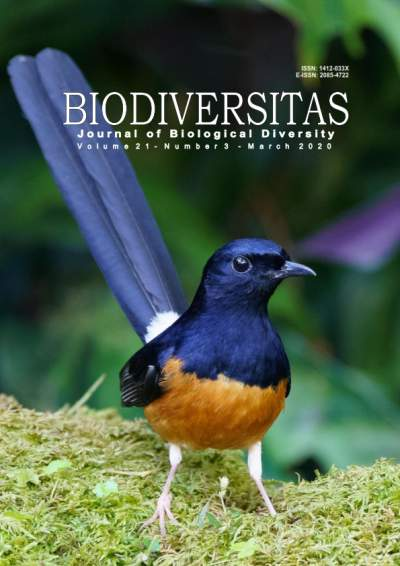 Biodiversitas Journal of Biological Diversity